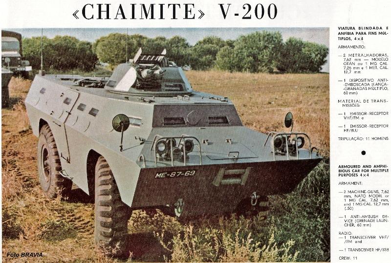 Embora estivessem destinadas 7 V-200 a cada Provincia Ultramarina só Angola recebeu este número.
