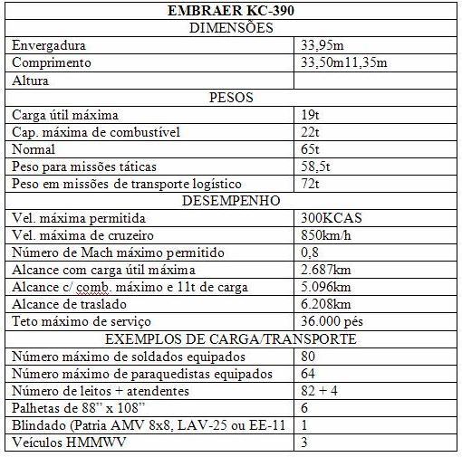 c390-caracterisicas