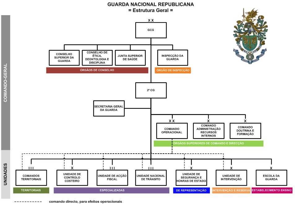1-gnr-estrutura-geral