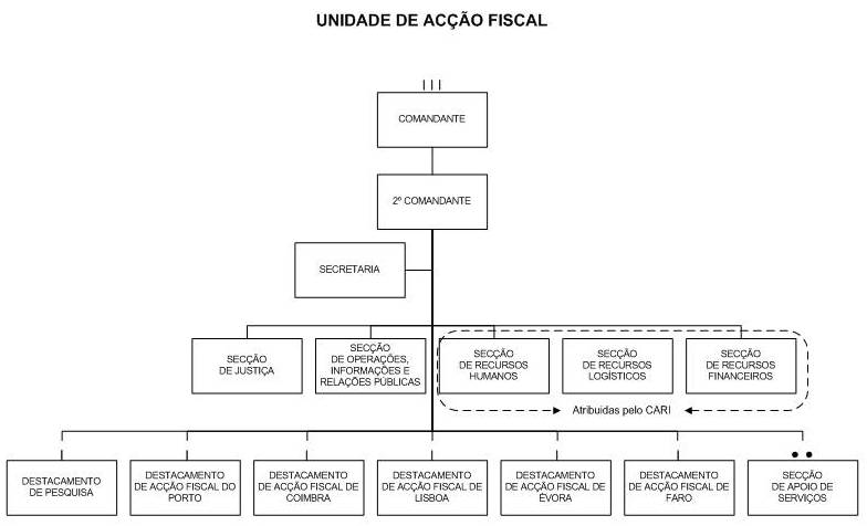 6-gnr-un-a-fiscal