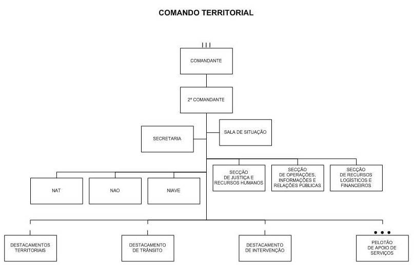 8-gnr-cmd-teritorial