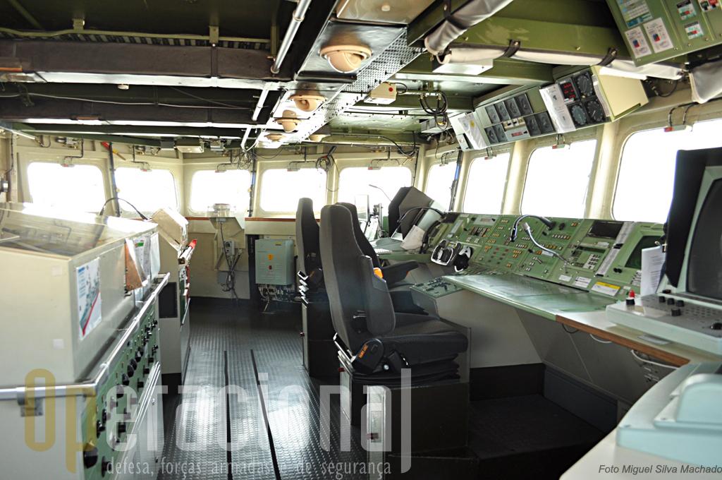 A ponte de comando. Nas cadeiras sentam-se: o Oficial de quarto; marinheiro ao leme; comandante.