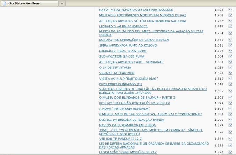os 100 mais vistos desde Janeiro de 2009 (4)
