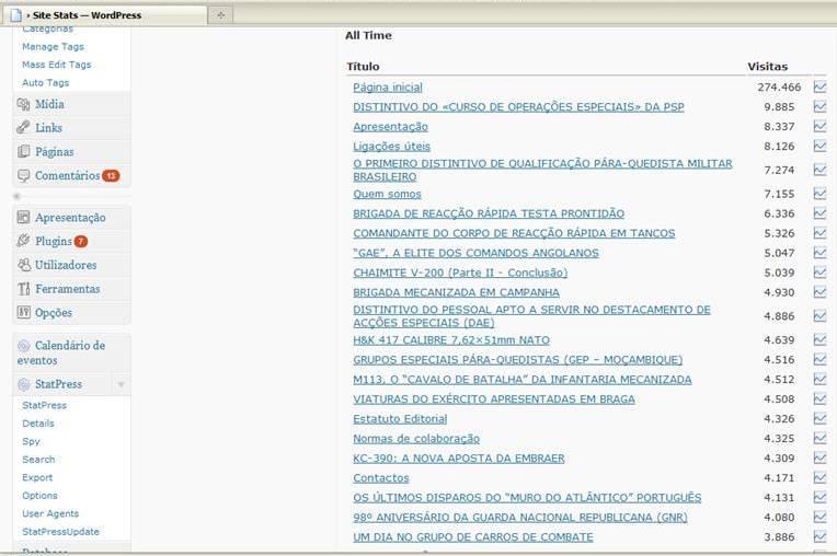 e os 100 mais vistos desde Janeiro de 2009 (1)