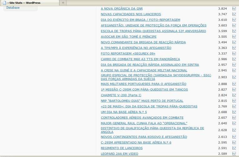 os 100 mais vistos desde Janeiro de 2009 (2)