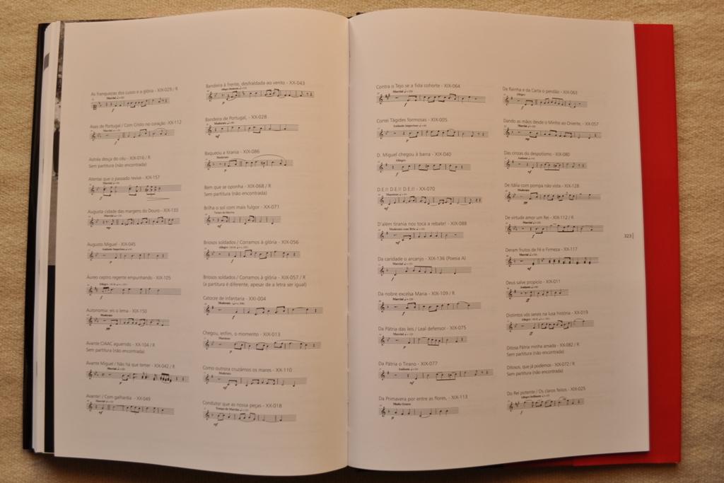 O índice alfabetico-militar organizado pelo primeiro verso da poesia, com a correspondente frase musical.