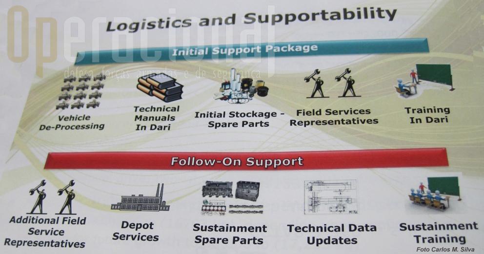 A firma fonecedora vai assegurar o apoio à frota e aos seus operadores no Afeganistão.