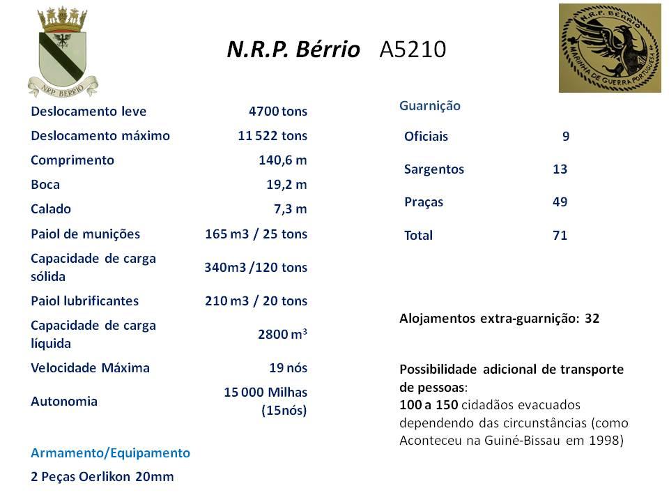 Alguns dados numéricos sobre o navio.