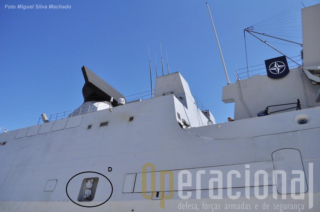 D - Os sistemas de lançamento de torpedos Mk. 46.