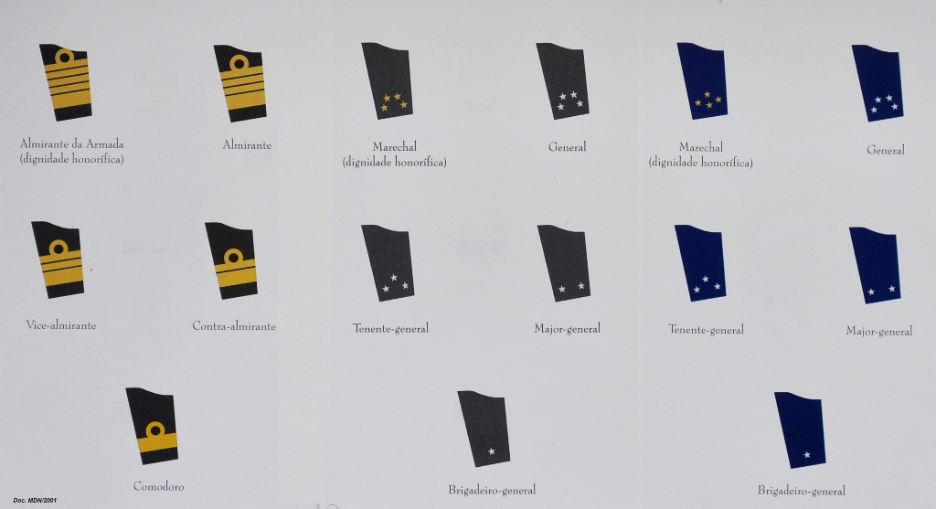 generais-almirantes-copy