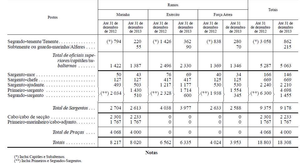 Decreto-Lei n.º 211/2012 de 21 de Setembro.