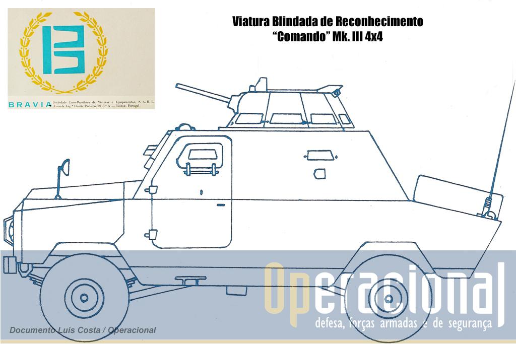 Perfil lateral Comando Mk III