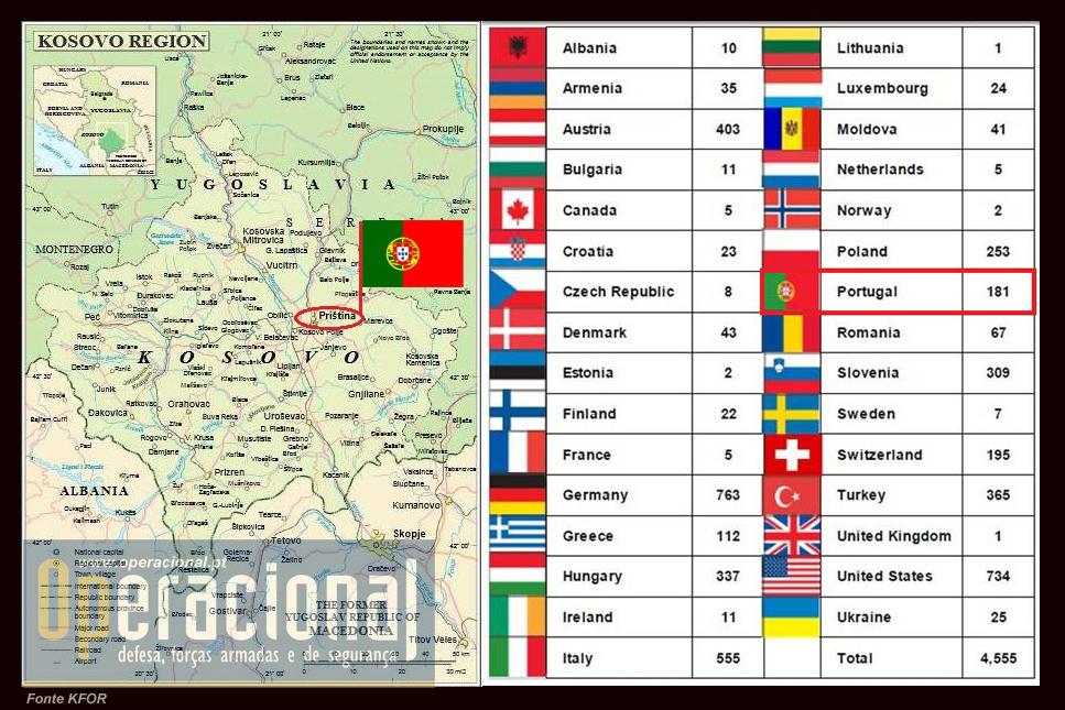 Nas operações da Aliança Atlântica cada país paga as despesas dos seus próprios contingentes. Todos estes países contribuem com pessoal, meios e recursos financeiros para a estabilidade e segurança da Europa no Kosovo.