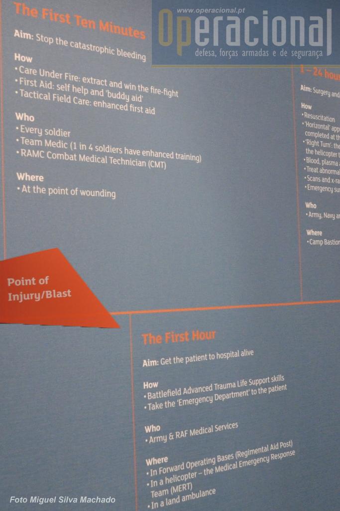 Diagrama que mostra o conjunto de procedimentos que os serviços de saúde do Exército Britânico executavam perante uma explosão com feridos. Desde o militar que assiste o ferido através de cuidados de emergência médica e respectivos itens de equipamento, até ao hospital no Reino Unido.