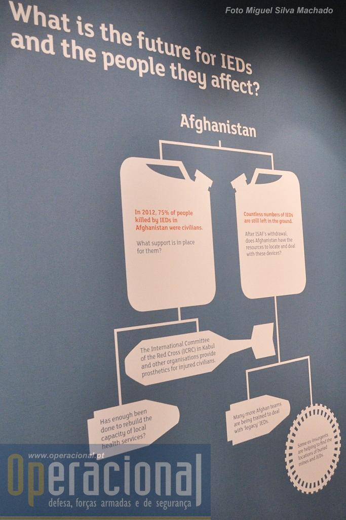 """O """"preço humano"""" a pagar é tremendo e no Afeganistão atinge números bem expressivos."""