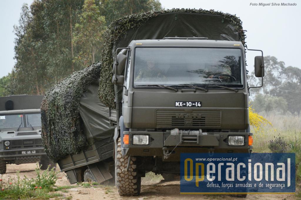 Desta vez o transporte e distribuição de munições teve bastante trabalho!