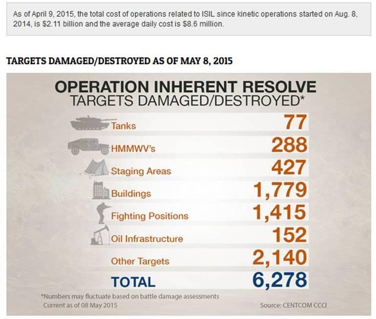 3 Iraque Dep Estado EUA 08MAI15