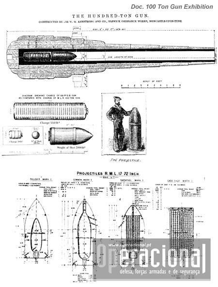 Ilustração da época mostrando os vários tipos de munições, as suas dimensões e colocação no cano de carga e projéctil.