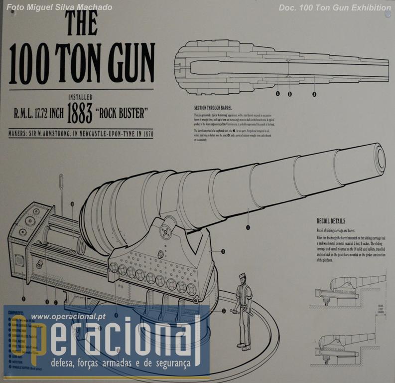 Um dos painéis da exposição ilustra bem as dimensões do canhão e a sua composição.