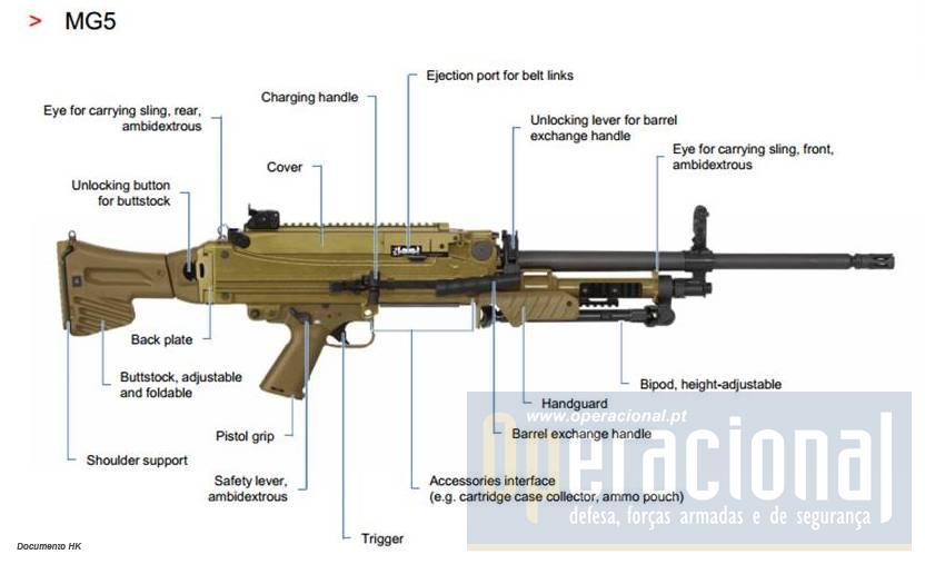2 MG 5