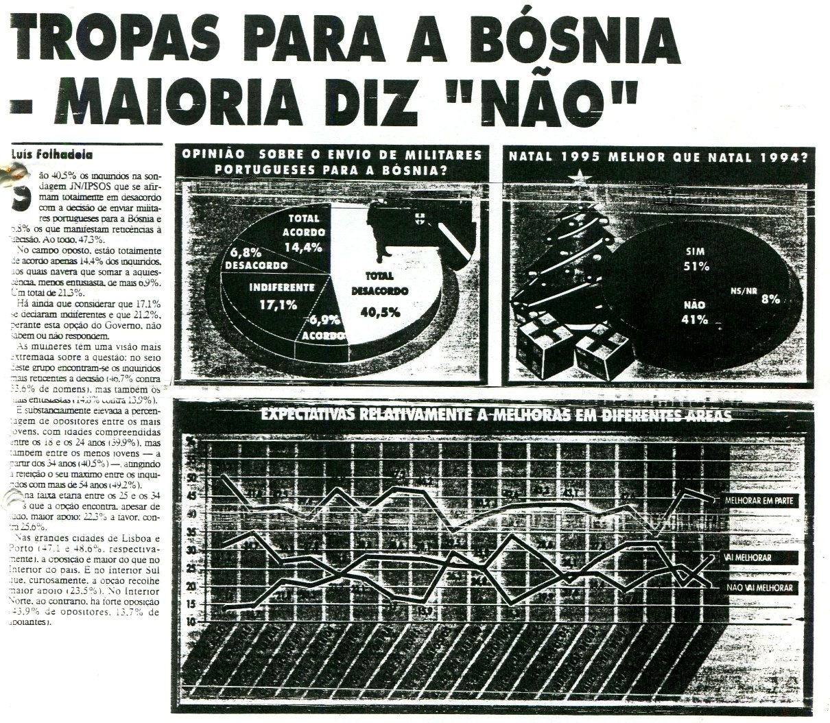 11DEZ1995 - Jornal de Noticias