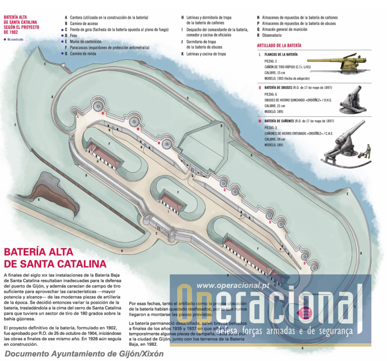 1 Capa Bateria Santa Catalina