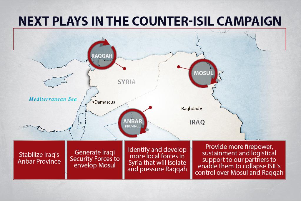 Ponto da situação em 20 de Junho de 2016: Os EUA e a Coligação realizaram: 13,470 ataques (9,099 Iraque / 4,371 Síria). U.S: 10,304 Restantes países: 3,166 Países empenhados nos ataques: Austrália; Bélgica; Canada; Dinamarca; França; Jordânia; Holanda; Reino Unido; Bahrain; Arábia Saudita,; Turquia; Emirados Árabes Unidos.